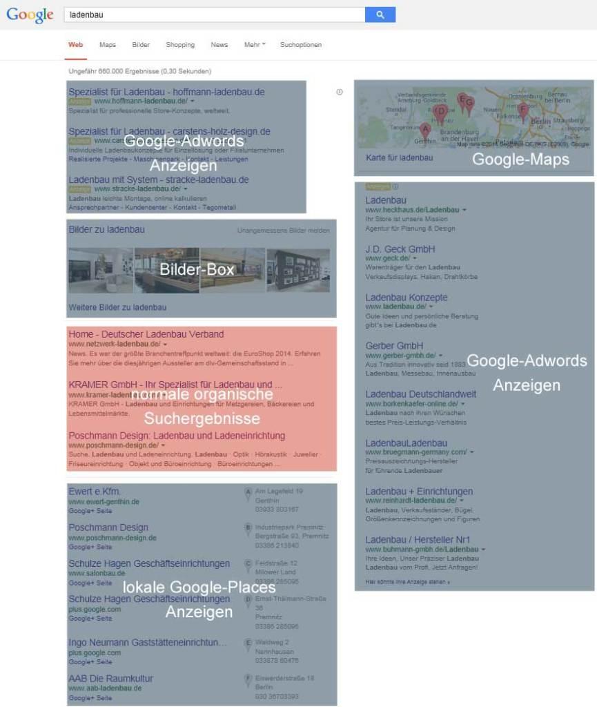 Google Suchergebnisse organische Suche